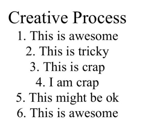 20141101_creative_process