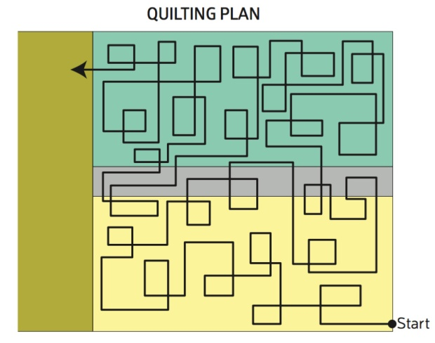Machine Quilting Plan for Boxes
